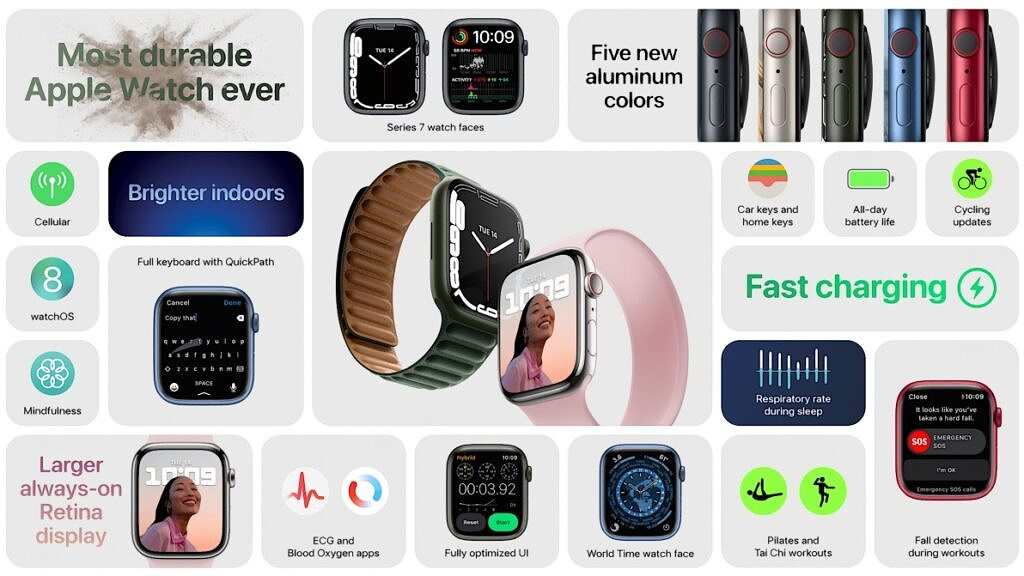 An infographic showing various features and specifications of the Apple Watch Series 7