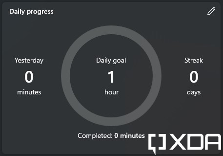 Daily progress tracker in Focus sessions