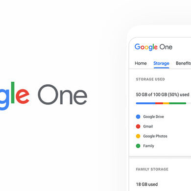Google One quietly rolls out a new 5TB storage plan