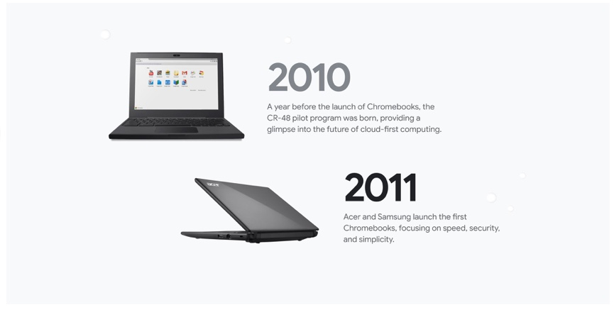Launch of the first Chromebooks in May 2011