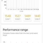 Realme GT GPU throttling test with GT mode
