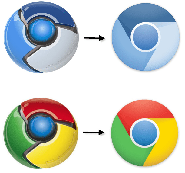 The Chrome logo changes in 2011