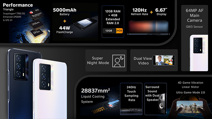 An infographic showing various features and specifications of the iQOO Z5 5G
