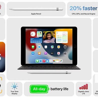 These are the Best Deals on the new iPad 9th Gen: Apple Online Store and more!