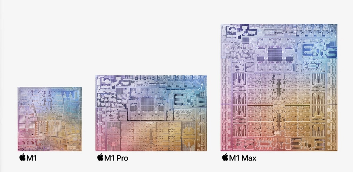 Schematic image of the M1, M1 Pro and the M1 Max