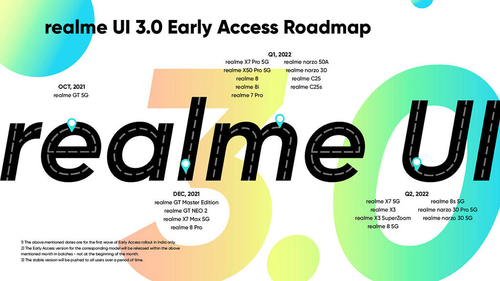 Realme UI 3.0 early access timeline
