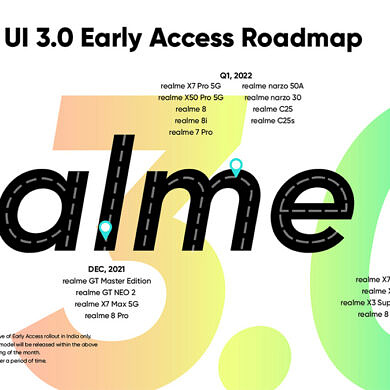Realme shares Realme UI 3.0 early access release timeline for several devices